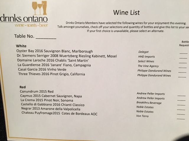 A check-off list of 12 wines – 6 white, 6 red – that the Drinks Ontario members could order for their table